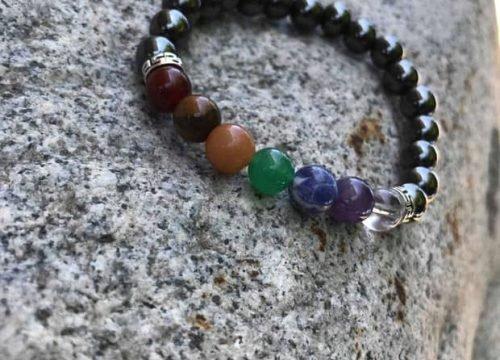 Melanin Jewels